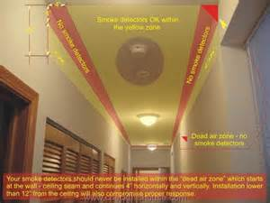 where to install smoke alarm detector at home