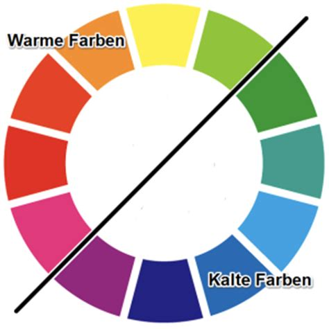Was Sind Warme Farben by Kalte Farbe Shapes Styles And Colors