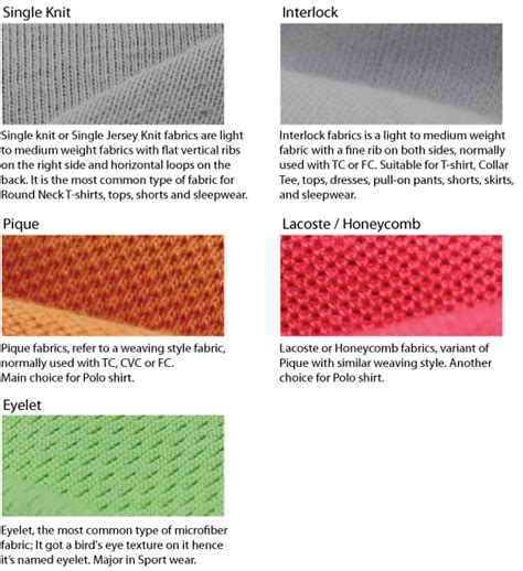 fabric types fabric guide gfitg