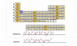 Electron Configuration  Bohr Models  Lewis Diagrams