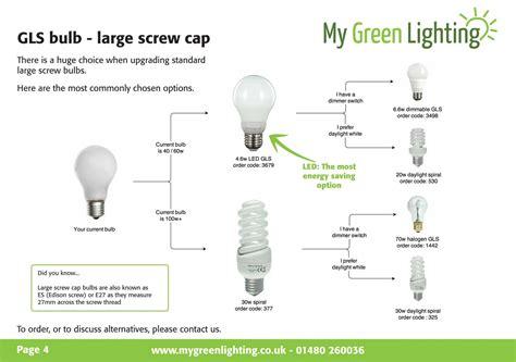 simple energy saving guide replacing large gls