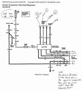 Blazer Led Trailer Lights Wiring Diagram