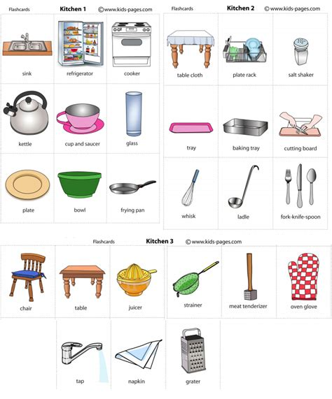 Kitchen Vocabulary by This Is Nadin S Page The Kitchen Vocabulary