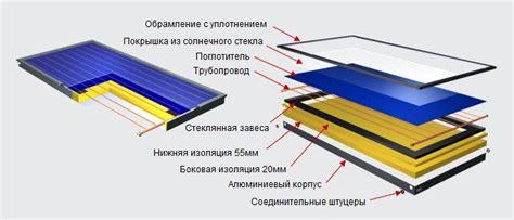 Устройство и принцип работы солнечных элементов . электрическая энергия на производстве и в быту