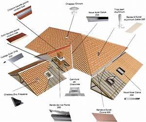 montage profiles etancheite brico toiture With type de toiture maison 6 comment changer une gouttiare