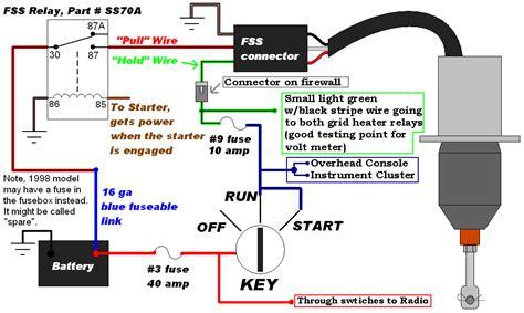 Yanmar Fuel Shut Solenoid Wiring Diagram by Generator Fuel Shut Solenoid Wiring Wiring Diagram