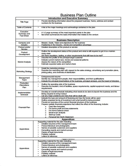 business plan outline templates sample templates