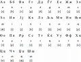 Macedonian language, alphabet and pronunciation