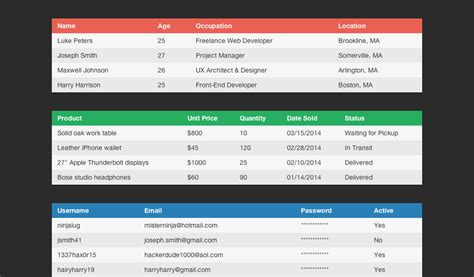 css table layout table template layout design css table