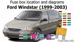Fuse Box Location And Diagrams  Ford Windstar  1999-2003