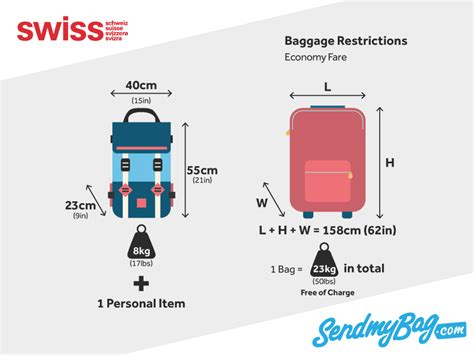 cabin baggage dimensions swiss airlines baggage allowance 2018 send my bag