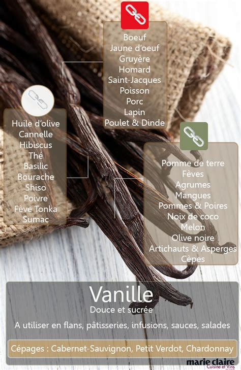 comment utiliser la ricotta en cuisine comment utiliser la vanille en cuisine