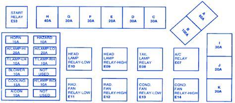 hyundai sonata  main fuse boxblock circuit breaker diagram carfusebox