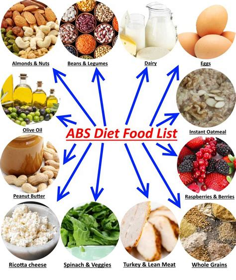 cuisine diet abs diet food list top diet com