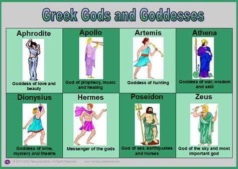 Greek Gods Chart2