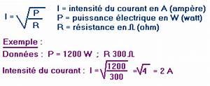 Formule Puissance Electrique : formulaires math matiques 4 me partie ~ Dode.kayakingforconservation.com Idées de Décoration