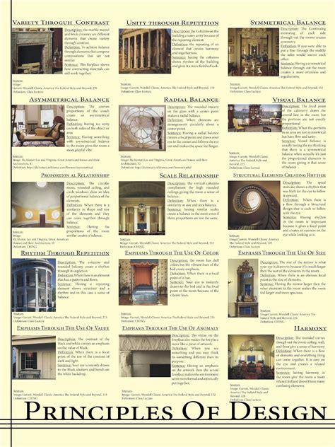 Look Basics Elements Interior Design by Elements And Principles Principles 1200x1600