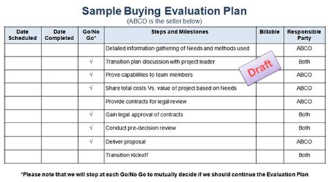 evaluation plan template increase sales buying evaluation plans shorten cycle