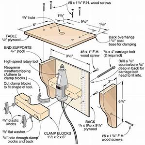 Router Table Plan : Easy Effective And Introverted Methods