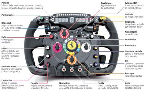 Volante F1 El Complejo Reto De Conducir Un Monoplaza De F1