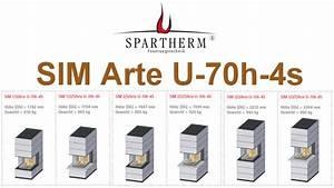 Spartherm Arte U 70h 4s : spartherm sim arte u 70h 4s tagespreis heute ~ Markanthonyermac.com Haus und Dekorationen