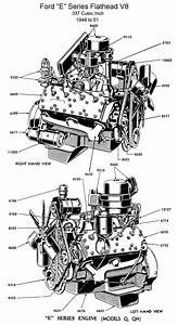 Flathead Ford Firing Order Diagram