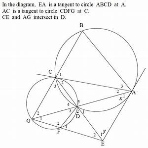 Euclidean Geometry And The Importance Of Fluency