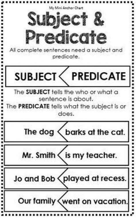 subject  predicate anchor chart great  interactive
