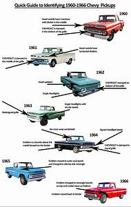Ride Guides  A Quick Guide To Identifying 1960-66 Chevrolet Pickups
