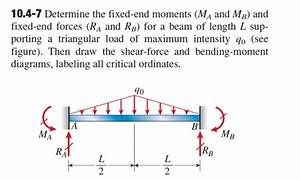 Solved  Determine The Fixed