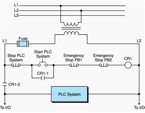 plc power supply  safety emergency circuits