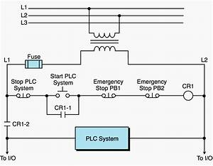 Plc Power Supply And Safety  Emergency  Circuits