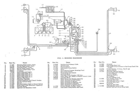 93 Jeep Stereo Wiring Diagram by 1995 Jeep Wrangler Radio Wiring Diagram Wiring Diagram
