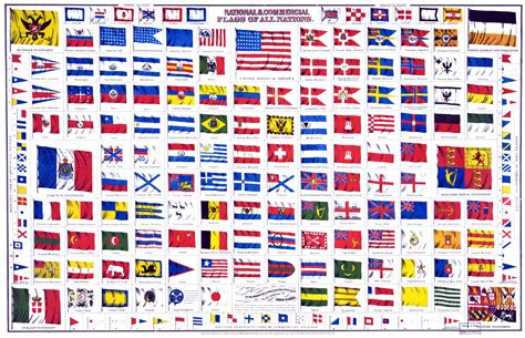 World Flags With Names Of Countries Images 0  1 Wallpaper