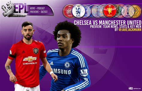 Chelsea vs Nottingham Forest - FA Cup Preview - EPL Index ...