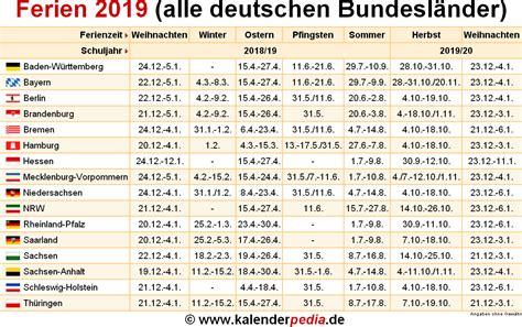 ferien deutschland alle bundeslaender schulferien