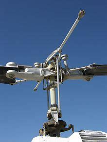 Bell 204/205 - Wikipedia