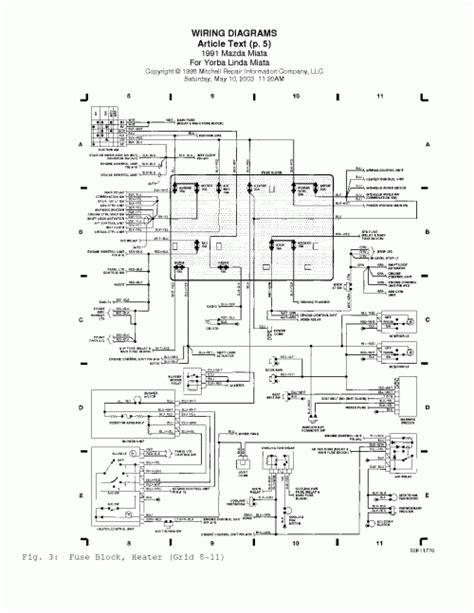 Mazda Miata Wiring Diagram Fuse Box