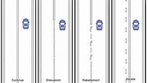 Code De La Route Signalisation : la signalisation horizontale les lignes au sol ~ Maxctalentgroup.com Avis de Voitures