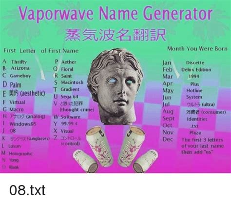 Name Meme Generator - funny aesthetic memes of 2017 on sizzle dank