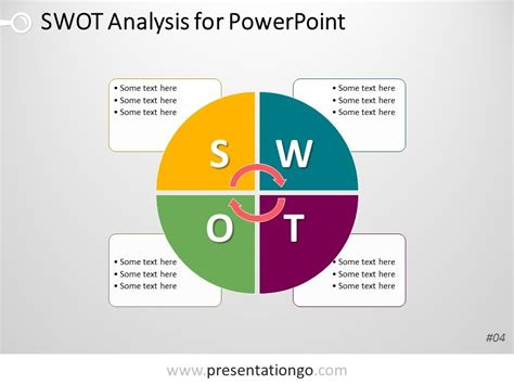 swot analysis powerpoint template  cycle matrix swot
