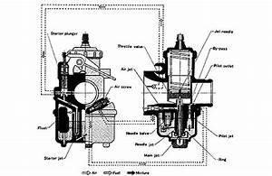 Round Slide Mikuni Carburetor Secrets  Off