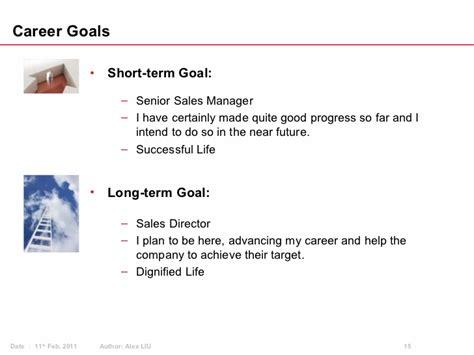 self introduction visual resume