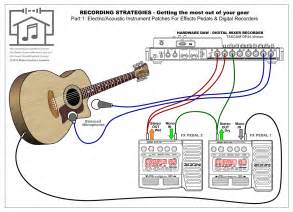 similiar electric guitar parts diagram keywords acoustic electric guitars besides electric guitar wiring diagrams