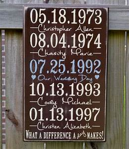 important date sign 5th anniversary gift personalized With 5 year wedding anniversary gifts