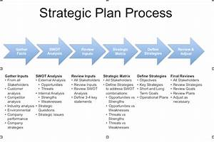 5 free strategic plan templates word excel pdf formats for Developing a strategic plan template