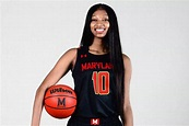 MM 11.12: Maryland women's basketball players continue to ...