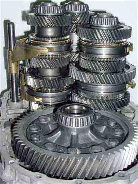 getriebegalerie