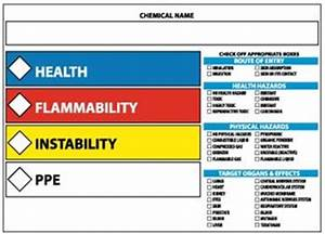 chemical hazard warning labels nfpa color bar With hmis label colors