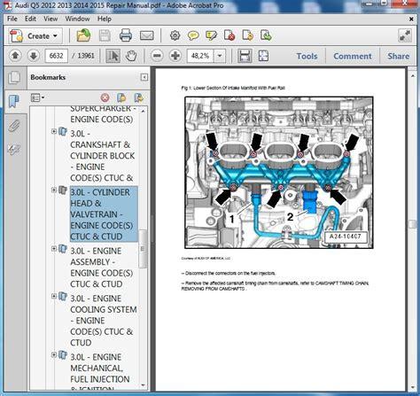 audi a6 2012 2015 service repair manual pdf auto repair manual forum heavy equipment forums audi q5 2012 2013 2014 2015 repair manual servicemanualspdf